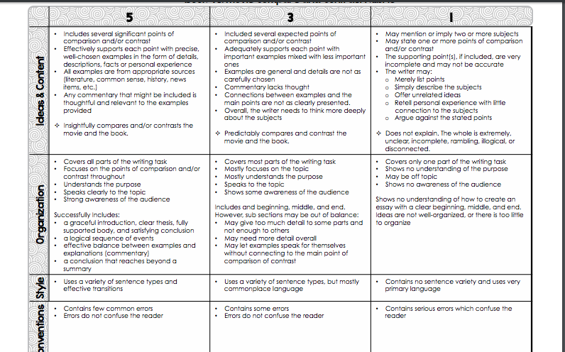 evaluating the research process 4 essay Read an excerpt from the book applied research and evaluation methods in table 24 lists the steps of the research process and provides an example of each step.